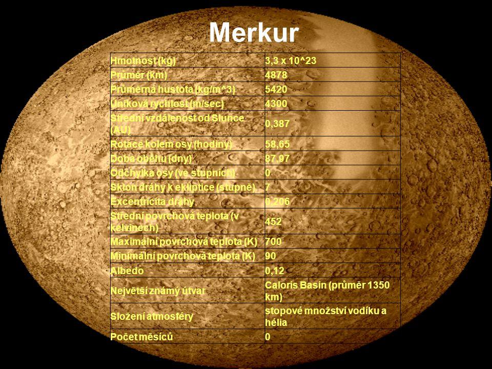 Merkur Charakteristika Venuše. Hmotnost (kg)3,3 x 10^23 Průměr (km)4878 Průměrná hustota (kg/m^3)5420 Úniková rychlost (m/sec)4300 Střední vzdálenost