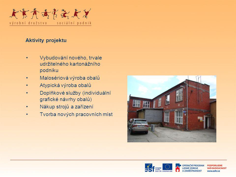 Aktivity projektu •Vybudování nového, trvale udržitelného kartonážního podniku •Malosériová výroba obalů •Atypická výroba obalů •Doplňkové služby (ind