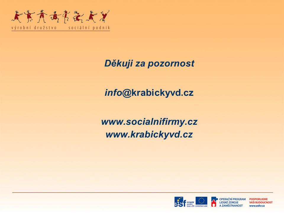 Děkuji za pozornost info@krabickyvd.cz www.socialnifirmy.cz www.krabickyvd.cz