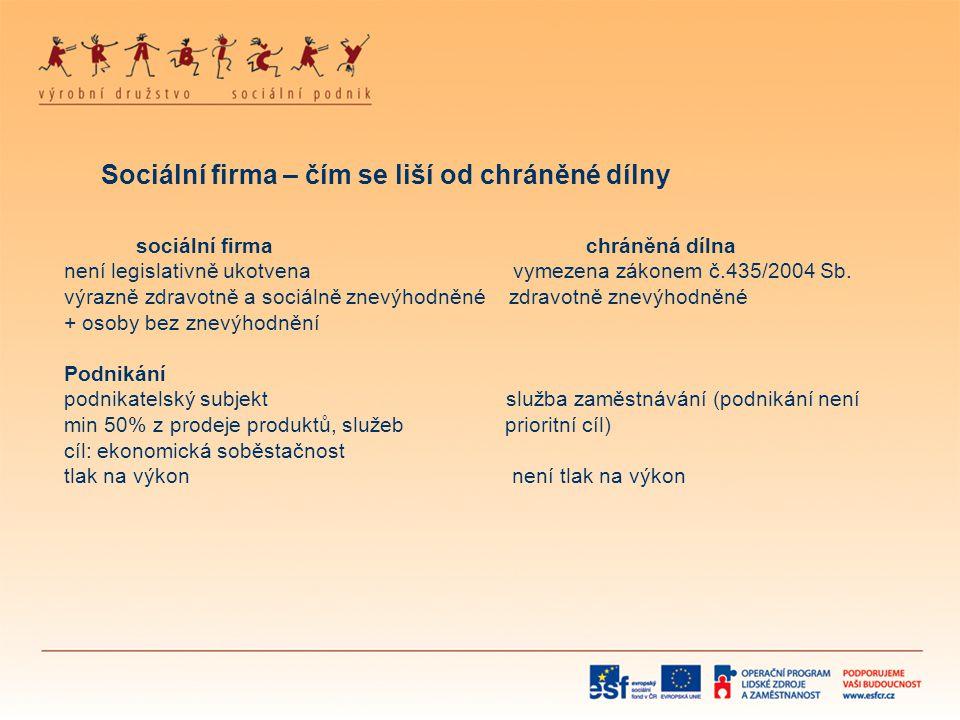 Sociální firma – čím se liší od chráněné dílny sociální firma chráněná dílna není legislativně ukotvena vymezena zákonem č.435/2004 Sb. výrazně zdravo