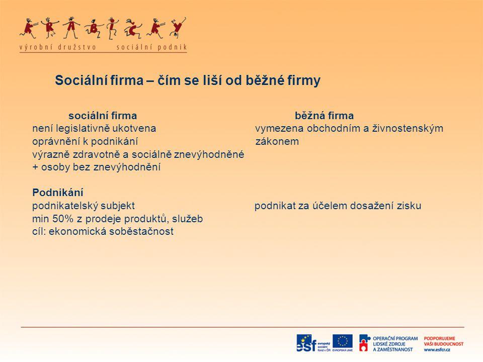 Sociální firma – čím se liší od běžné firmy sociální firma běžná firma není legislativně ukotvena vymezena obchodním a živnostenským oprávnění k podni