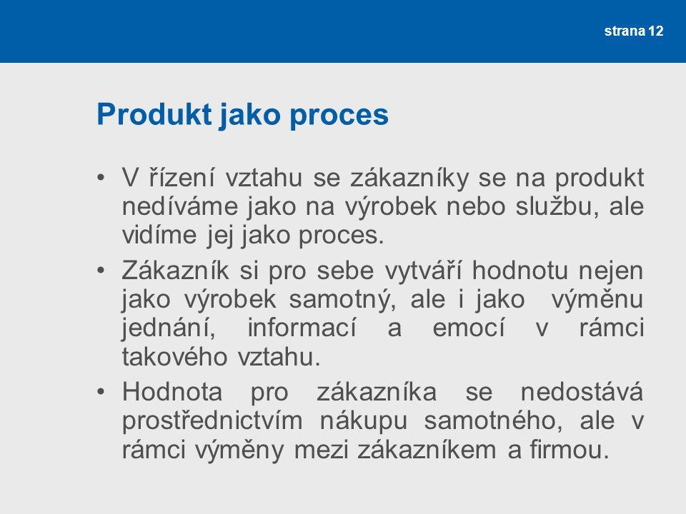 Produkt jako proces •V řízení vztahu se zákazníky se na produkt nedíváme jako na výrobek nebo službu, ale vidíme jej jako proces. •Zákazník si pro seb