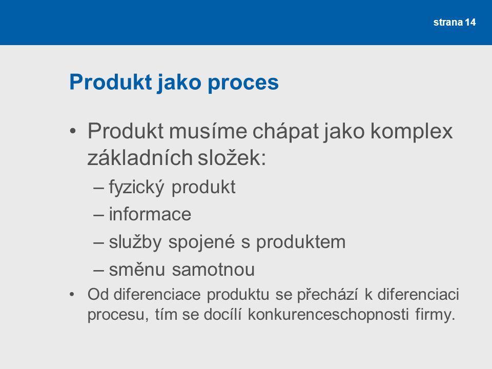 Produkt jako proces •Produkt musíme chápat jako komplex základních složek: –fyzický produkt –informace –služby spojené s produktem –směnu samotnou •Od diferenciace produktu se přechází k diferenciaci procesu, tím se docílí konkurenceschopnosti firmy.