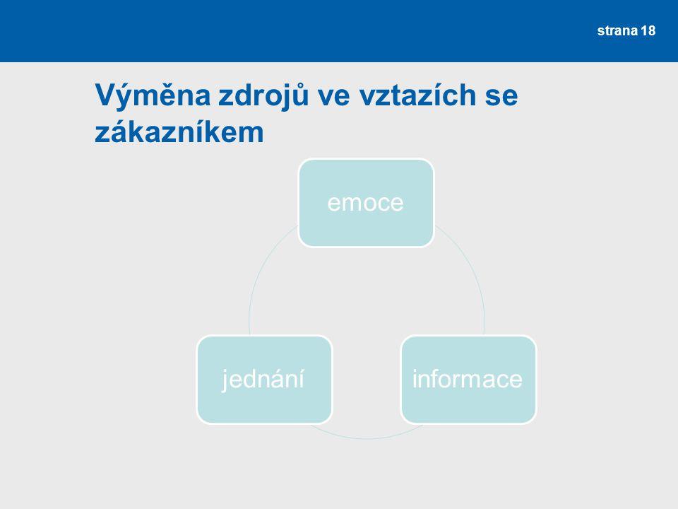 Výměna zdrojů ve vztazích se zákazníkem emoceinformacejednání strana 18