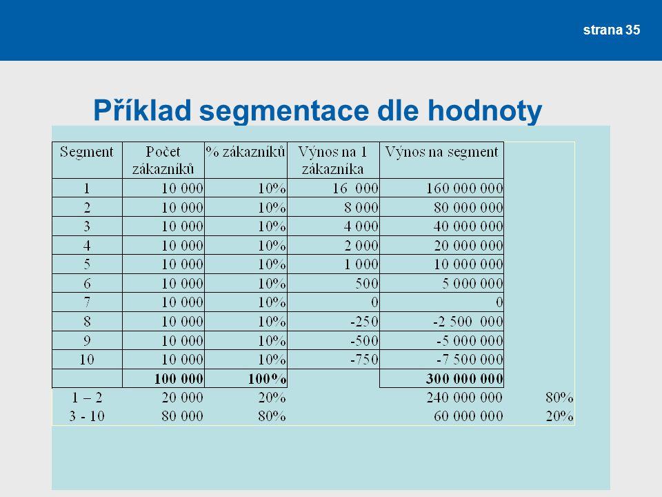 Příklad segmentace dle hodnoty strana 35