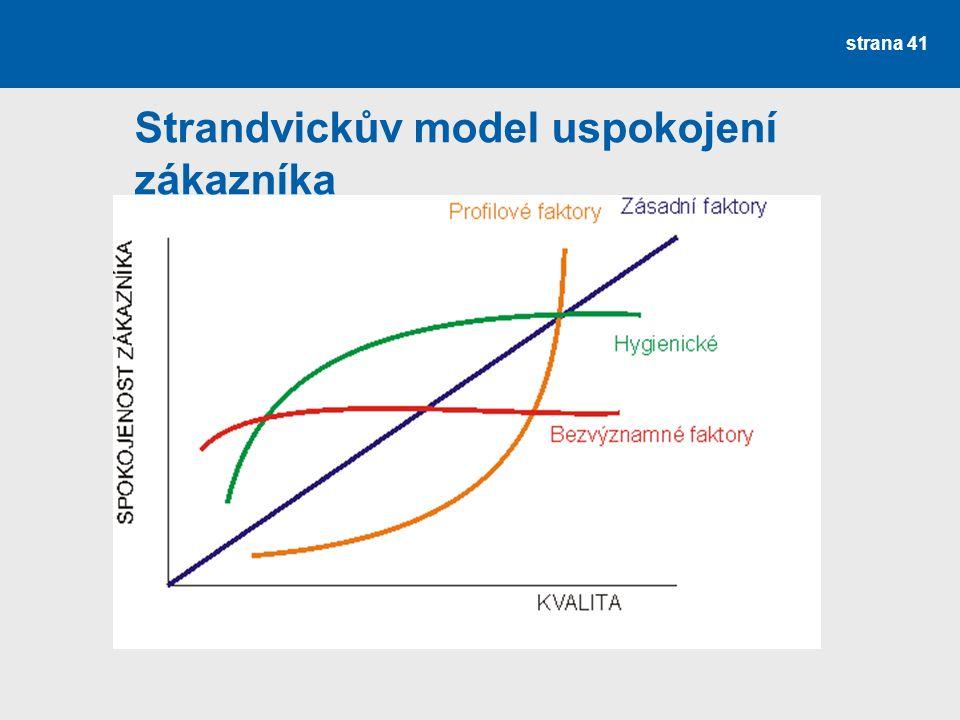 Strandvickův model uspokojení zákazníka strana 41