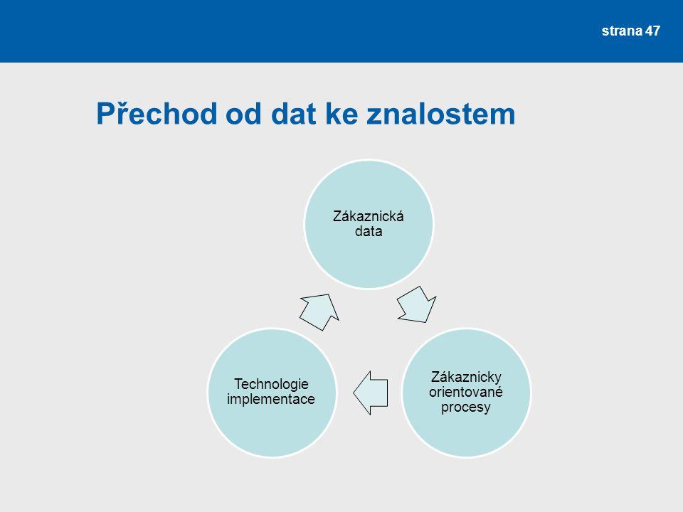 Přechod od dat ke znalostem Zákaznická data Zákaznicky orientované procesy Technologie implementace strana 47