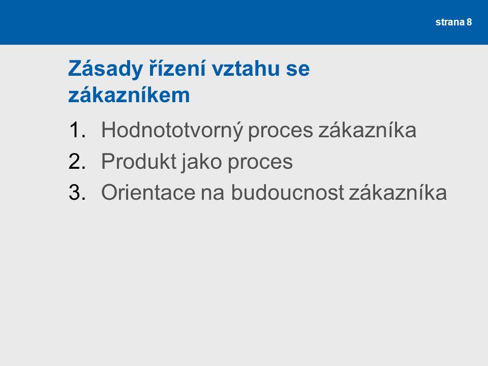 Zásady řízení vztahu se zákazníkem 1.Hodnototvorný proces zákazníka 2.Produkt jako proces 3.Orientace na budoucnost zákazníka strana 8
