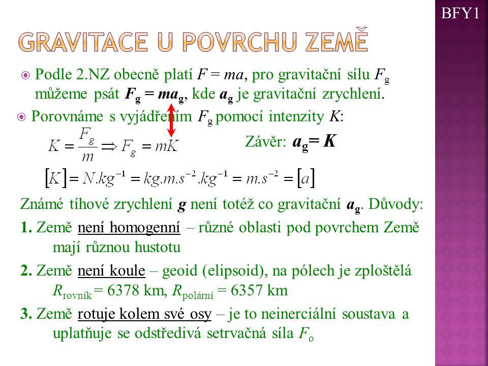  Podle 2.NZ obecně platí F = ma, pro gravitační sílu F g můžeme psát F g = ma g, kde a g je gravitační zrychlení.  Porovnáme s vyjádřením F g pomocí