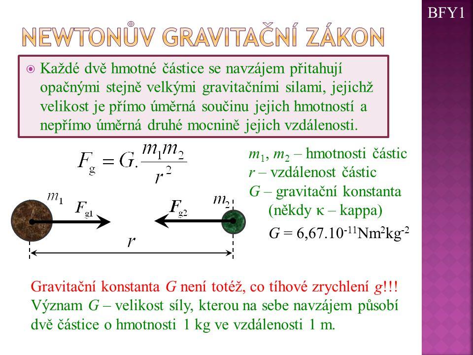  Každé dvě hmotné částice se navzájem přitahují opačnými stejně velkými gravitačními silami, jejichž velikost je přímo úměrná součinu jejich hmotnost