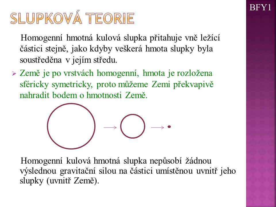  Gravitační pole zprostředkovává gravitační interakci.