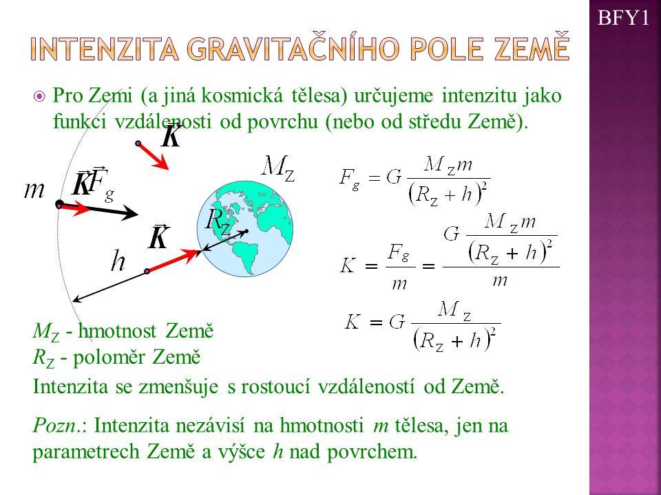  Pro Zemi (a jiná kosmická tělesa) určujeme intenzitu jako funkci vzdálenosti od povrchu (nebo od středu Země). M Z - hmotnost Země R Z - poloměr Zem