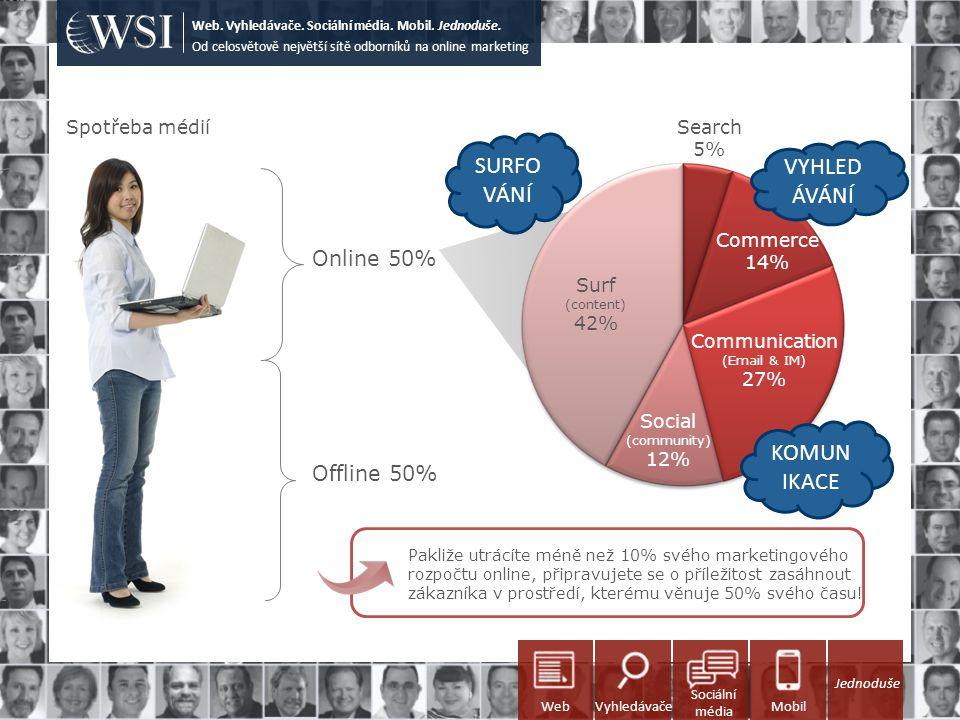 Od celosvětově největší sítě odborníků na online marketing Web. Vyhledávače. Sociální média. Mobil. Jednoduše. Sociální média WebVyhledávačeMobil Jedn