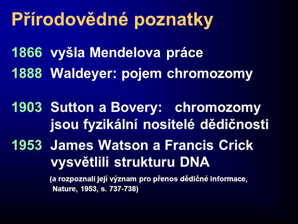 Přírodovědné poznatky 1866 vyšla Mendelova práce 1888 Waldeyer: pojem chromozomy 1903 Sutton a Bovery: chromozomy jsou fyzikální nositelé dědičnosti 1