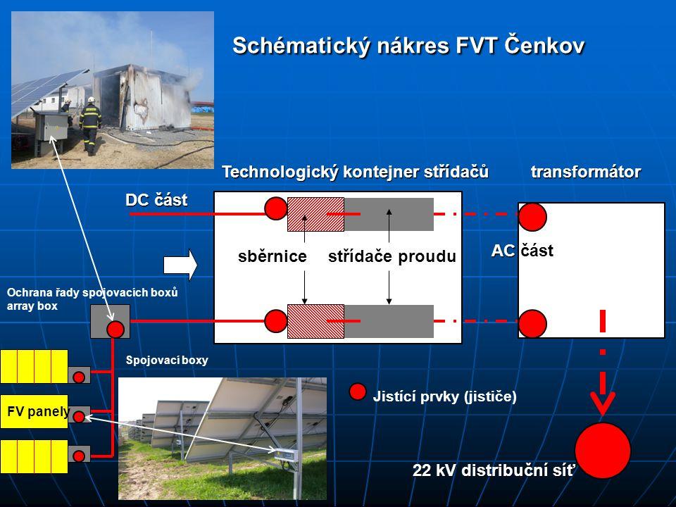 Schématický nákres FVT Čenkov Technologický kontejner střídačů sběrnicestřídače proudu transformátor DC část AC část Spojovací boxy FV panely Ochrana