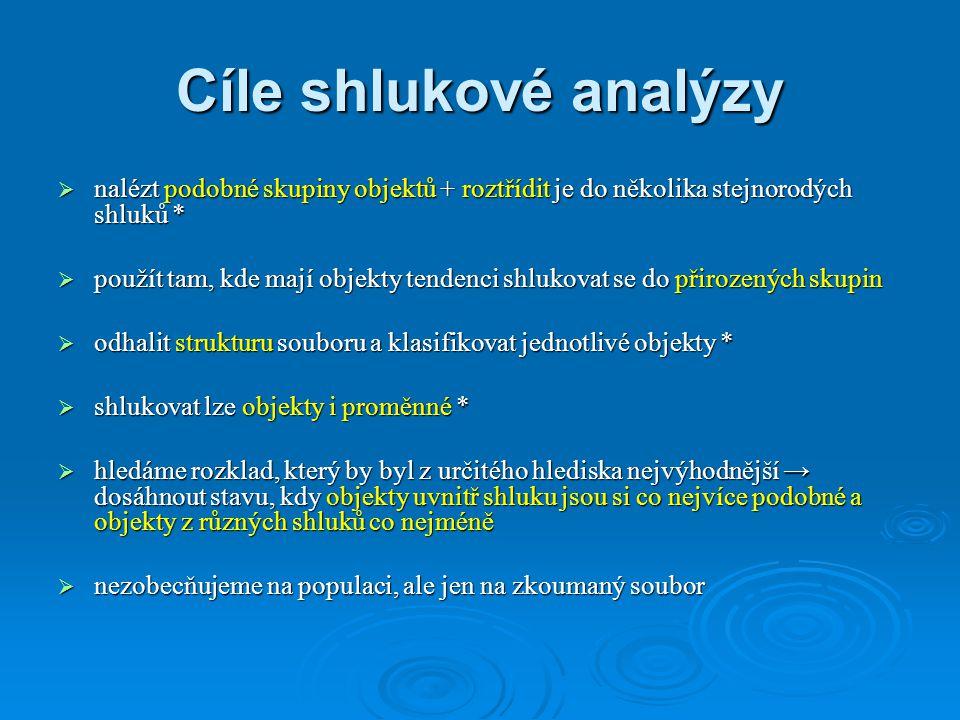 Cíle shlukové analýzy  nalézt podobné skupiny objektů + roztřídit je do několika stejnorodých shluků *  použít tam, kde mají objekty tendenci shluko
