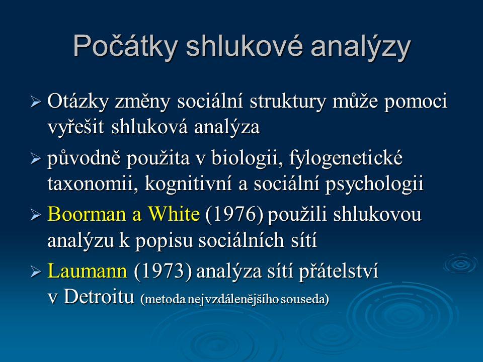 Počátky shlukové analýzy  Otázky změny sociální struktury může pomoci vyřešit shluková analýza  původně použita v biologii, fylogenetické taxonomii,