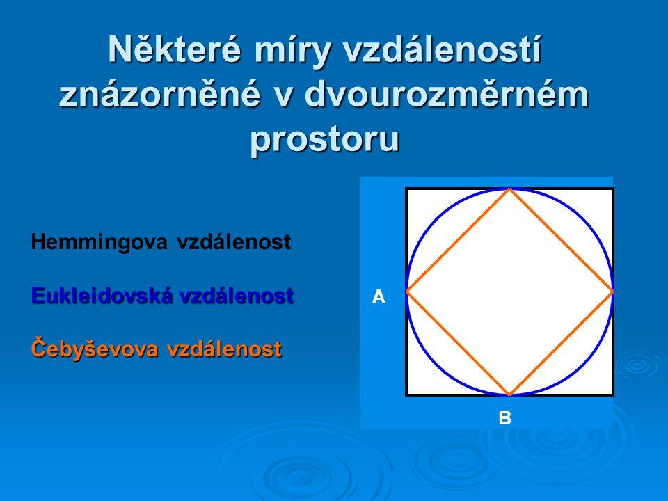 Hemmingova vzdálenost Eukleidovská vzdálenost Čebyševova vzdálenost Některé míry vzdáleností znázorněné v dvourozměrném prostoru A B