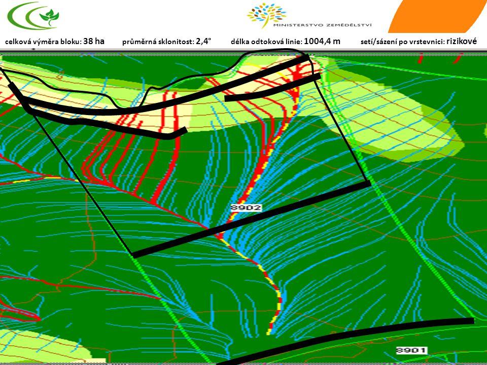 22 celková výměra bloku: 38 ha průměrná sklonitost: 2,4° délka odtoková linie: 1004,4 m setí/sázení po vrstevnici: rizikové
