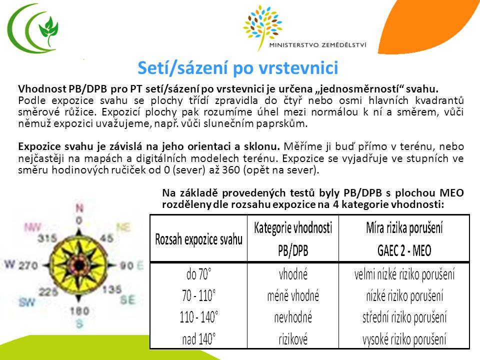 """27 Vhodnost PB/DPB pro PT setí/sázení po vrstevnici je určena """"jednosměrností svahu."""