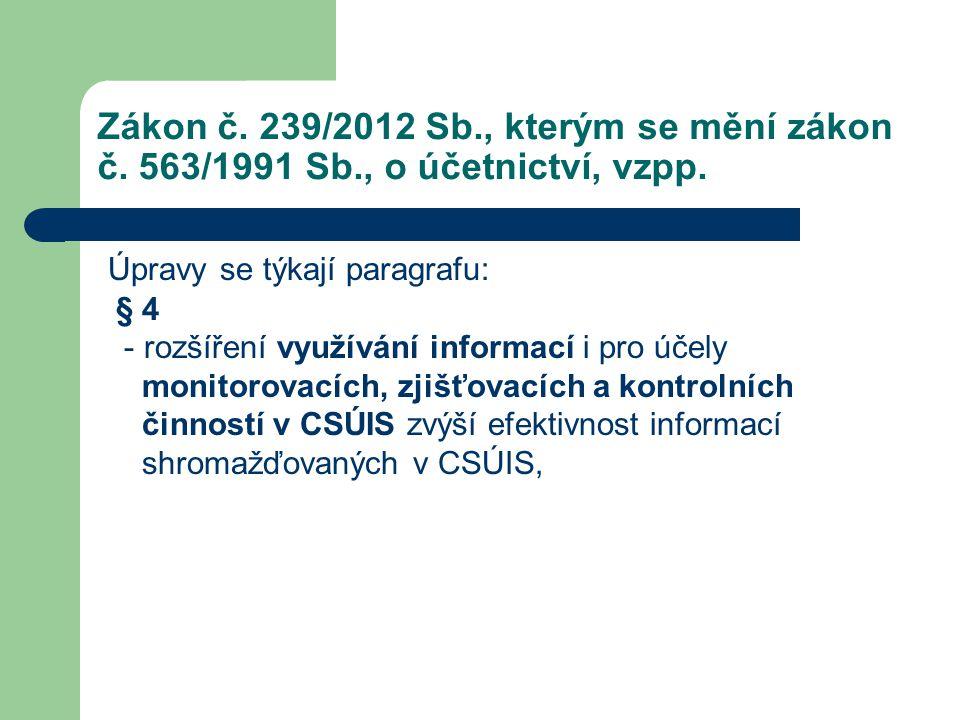 Zákon č. 239/2012 Sb., kterým se mění zákon č. 563/1991 Sb., o účetnictví, vzpp. Úpravy se týkají paragrafu: § 4 - rozšíření využívání informací i pro