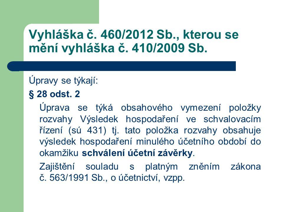 Vyhláška č. 460/2012 Sb., kterou se mění vyhláška č. 410/2009 Sb. Úpravy se týkají: § 28 odst. 2 Úprava se týká obsahového vymezení položky rozvahy Vý