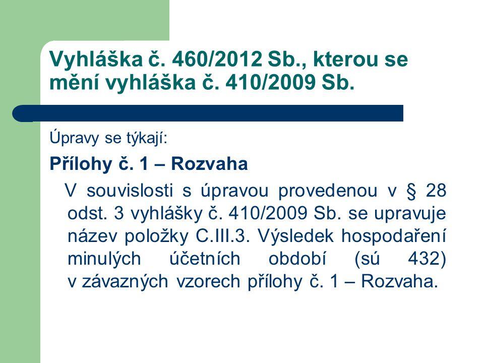 Vyhláška č. 460/2012 Sb., kterou se mění vyhláška č. 410/2009 Sb. Úpravy se týkají: Přílohy č. 1 – Rozvaha V souvislosti s úpravou provedenou v § 28 o