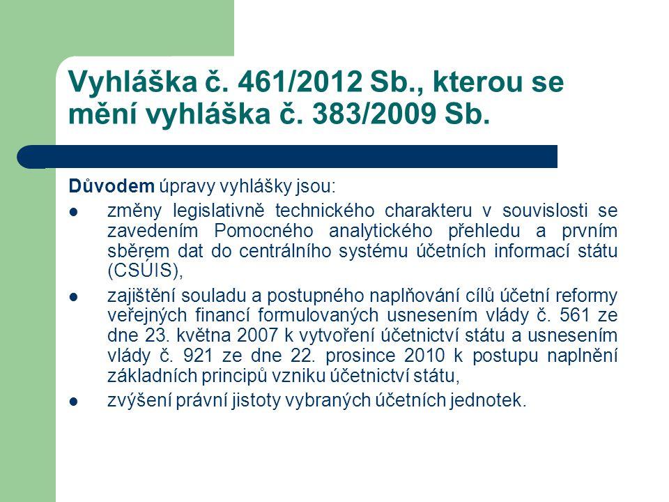 Vyhláška č. 461/2012 Sb., kterou se mění vyhláška č. 383/2009 Sb. Důvodem úpravy vyhlášky jsou:  změny legislativně technického charakteru v souvislo