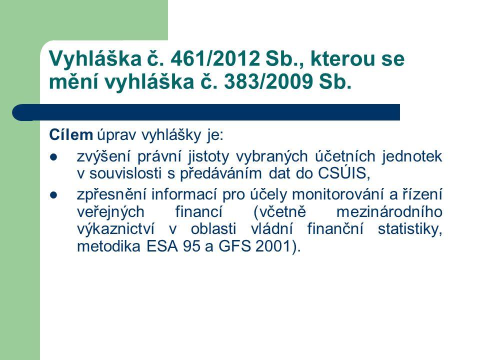 Vyhláška č. 461/2012 Sb., kterou se mění vyhláška č. 383/2009 Sb. Cílem úprav vyhlášky je:  zvýšení právní jistoty vybraných účetních jednotek v souv