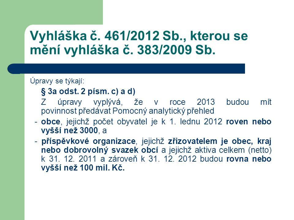 Vyhláška č. 461/2012 Sb., kterou se mění vyhláška č. 383/2009 Sb. Úpravy se týkají: § 3a odst. 2 písm. c) a d) Z úpravy vyplývá, že v roce 2013 budou