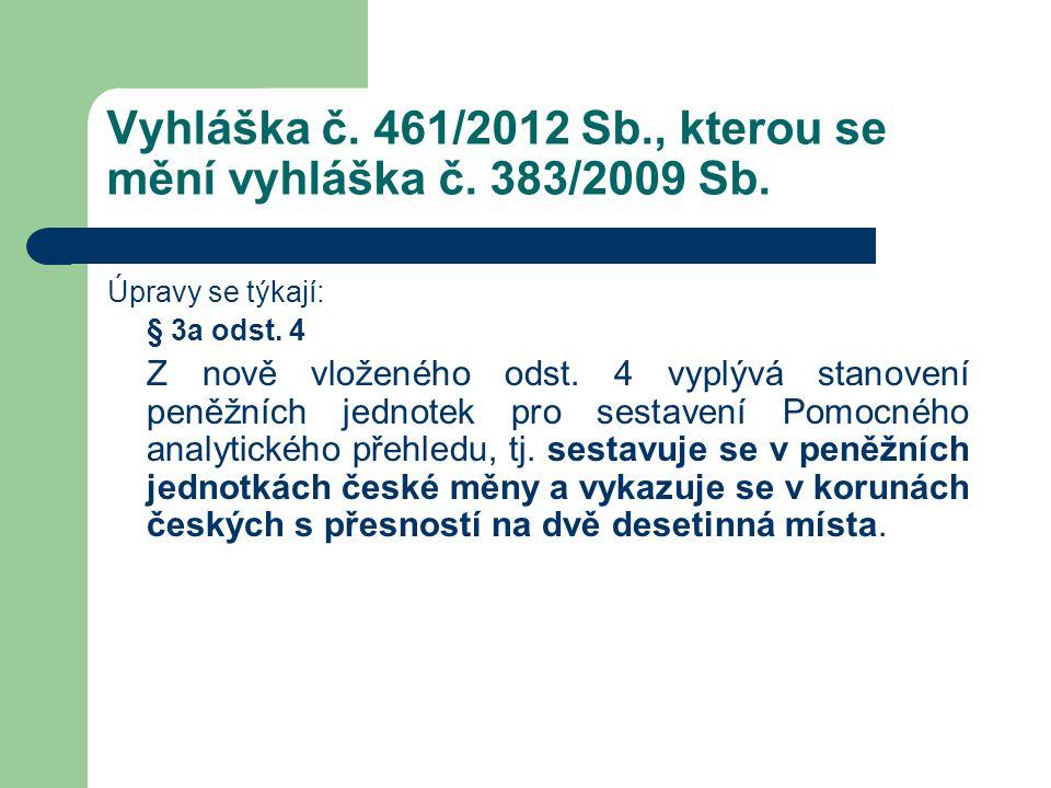 Vyhláška č. 461/2012 Sb., kterou se mění vyhláška č. 383/2009 Sb. Úpravy se týkají: § 3a odst. 4 Z nově vloženého odst. 4 vyplývá stanovení peněžních