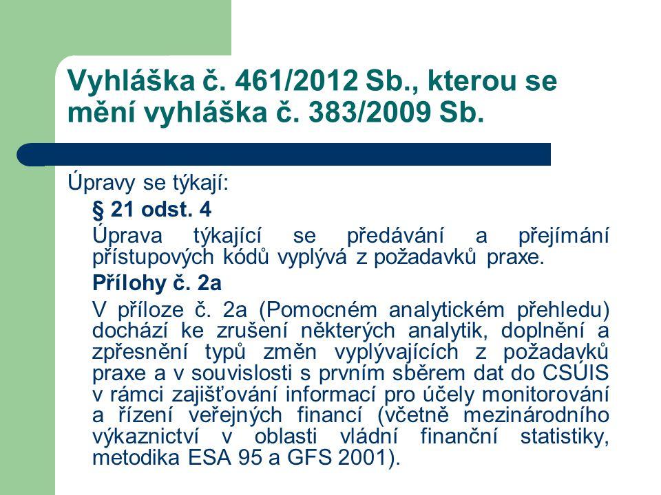 Vyhláška č. 461/2012 Sb., kterou se mění vyhláška č. 383/2009 Sb. Úpravy se týkají: § 21 odst. 4 Úprava týkající se předávání a přejímání přístupových
