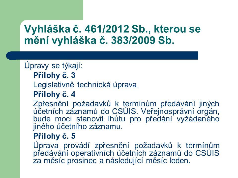 Vyhláška č. 461/2012 Sb., kterou se mění vyhláška č. 383/2009 Sb. Úpravy se týkají: Přílohy č. 3 Legislativně technická úprava. Přílohy č. 4 Zpřesnění