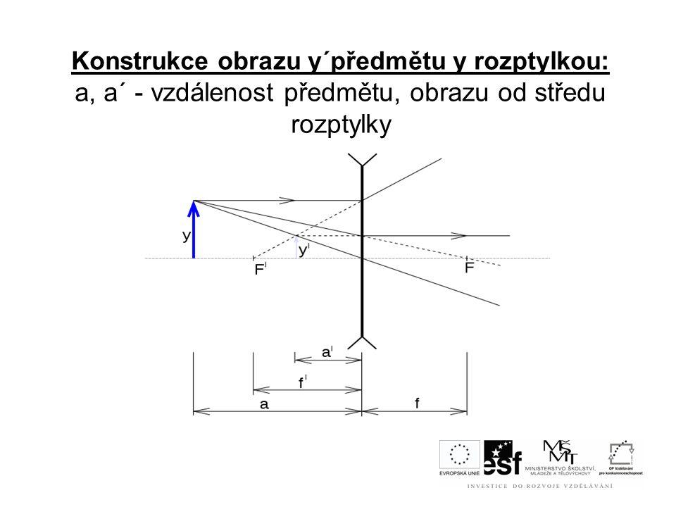 Konstrukce obrazu y´předmětu y rozptylkou : a, a´ - vzdálenost předmětu, obrazu od středu rozptylky