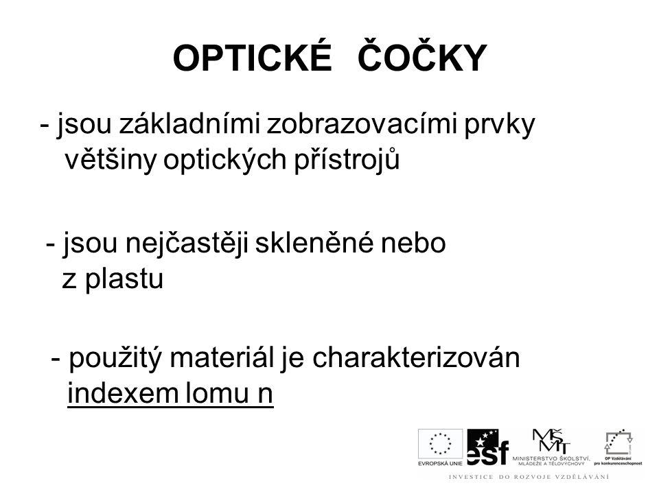 Tuto prezentaci lze použít v neziskových organizacích.