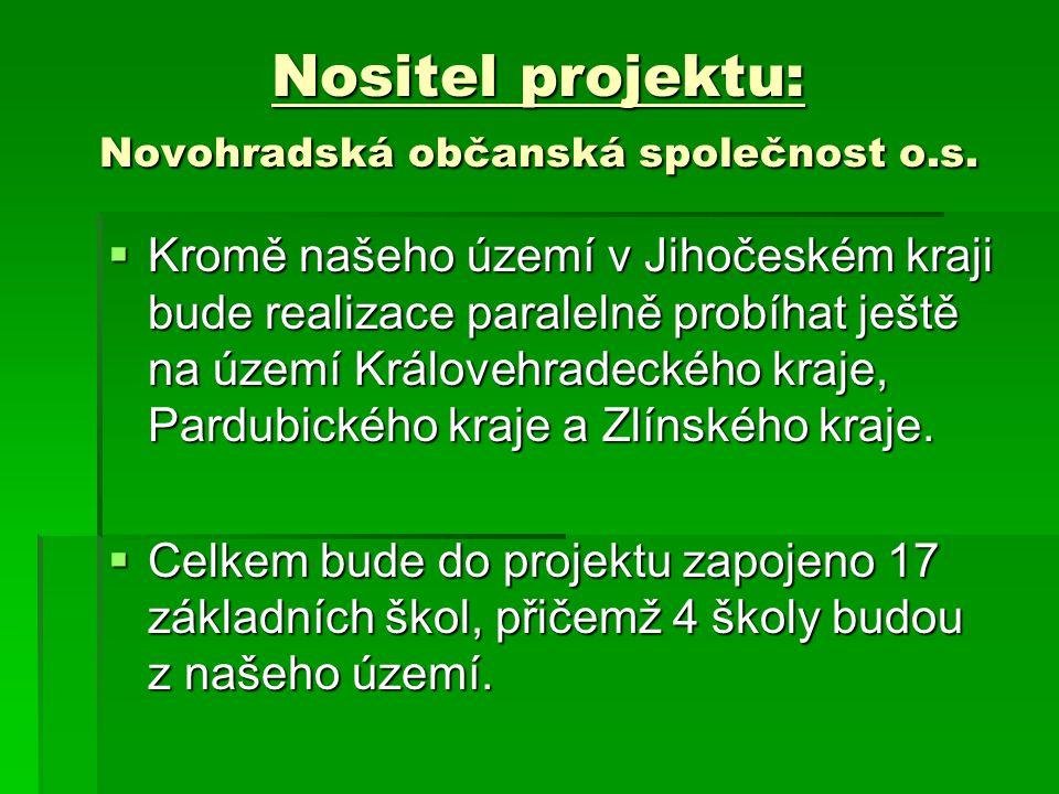 Nositel projektu: Novohradská občanská společnost o.s.