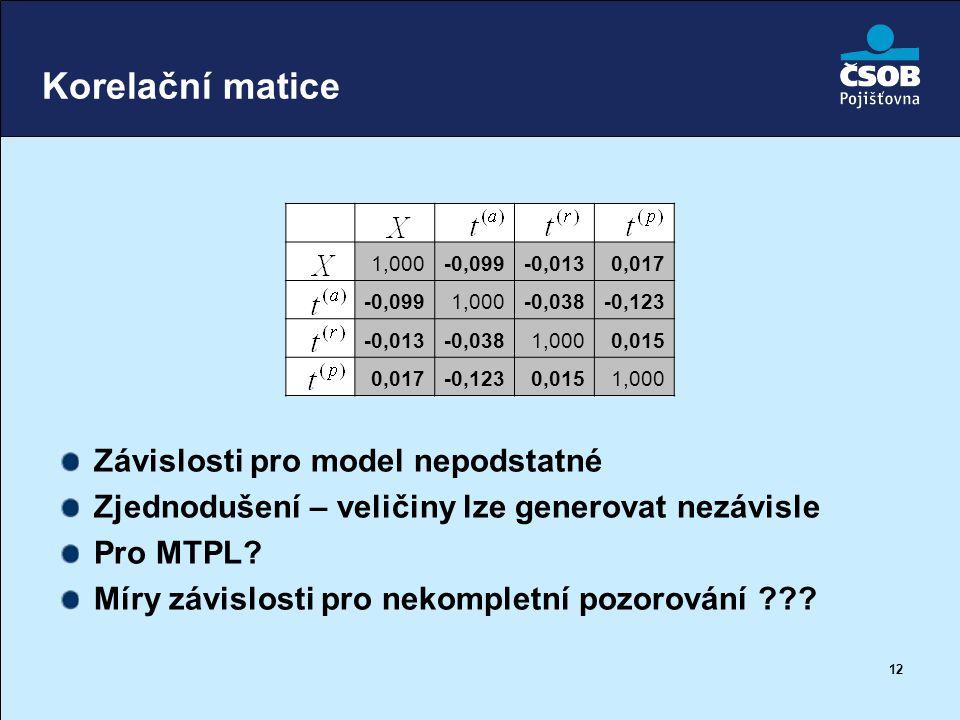 12 Korelační matice 1,000-0,099-0,0130,017 -0,0991,000-0,038-0,123 -0,013-0,0381,0000,015 0,017-0,1230,0151,000 Závislosti pro model nepodstatné Zjedn