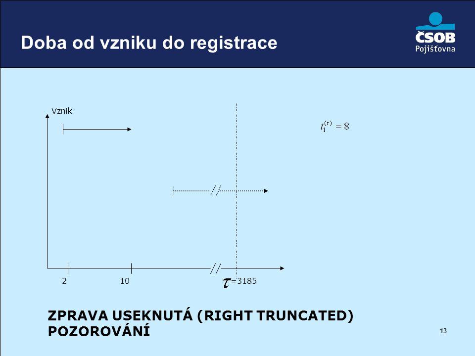13 Doba od vzniku do registrace 2 10 =3185 Vznik ZPRAVA USEKNUTÁ (RIGHT TRUNCATED) POZOROVÁNÍ