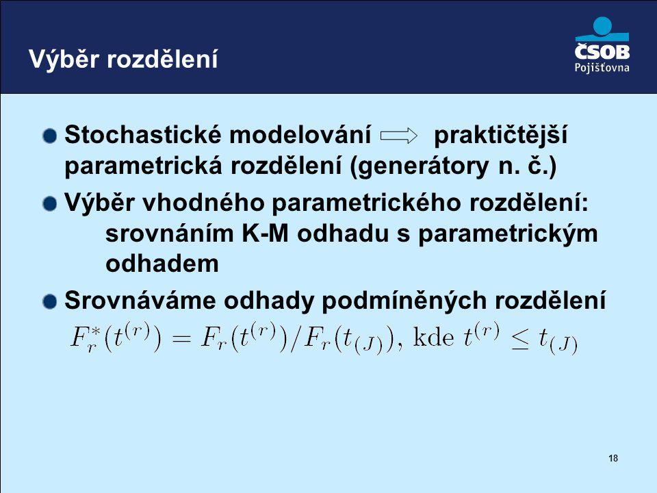 18 Výběr rozdělení Stochastické modelovánípraktičtější parametrická rozdělení (generátory n. č.) Výběr vhodného parametrického rozdělení: srovnáním K-