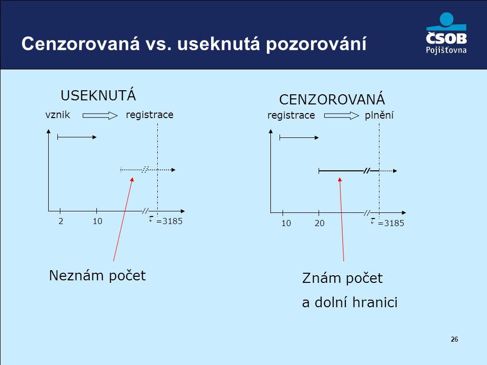 26 Cenzorovaná vs. useknutá pozorování 210=3185 20=318510 USEKNUTÁ CENZOROVANÁ vznik registrace registrace plnění Neznám počet Znám počet a dolní hran