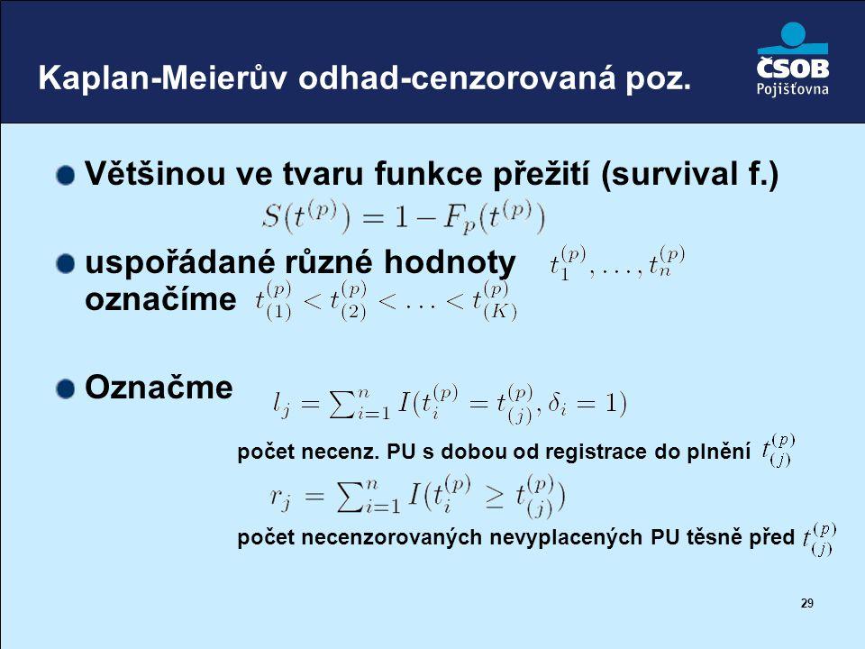 29 Kaplan-Meierův odhad-cenzorovaná poz. Většinou ve tvaru funkce přežití (survival f.) uspořádané různé hodnoty označíme Označme počet necenz. PU s d
