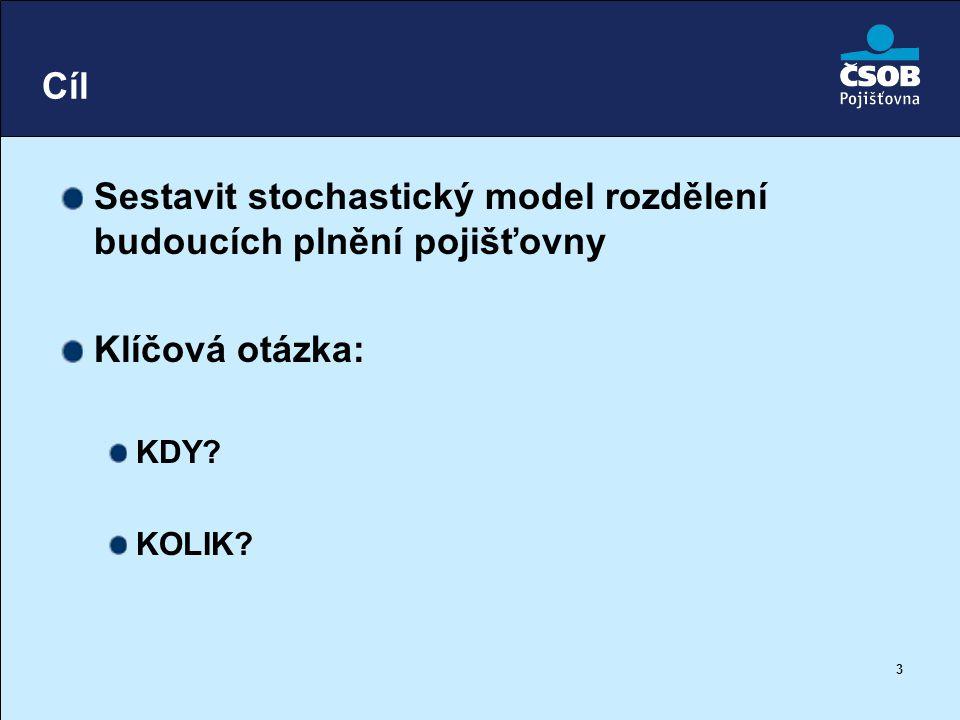 3 Cíl Sestavit stochastický model rozdělení budoucích plnění pojišťovny Klíčová otázka: KDY? KOLIK?