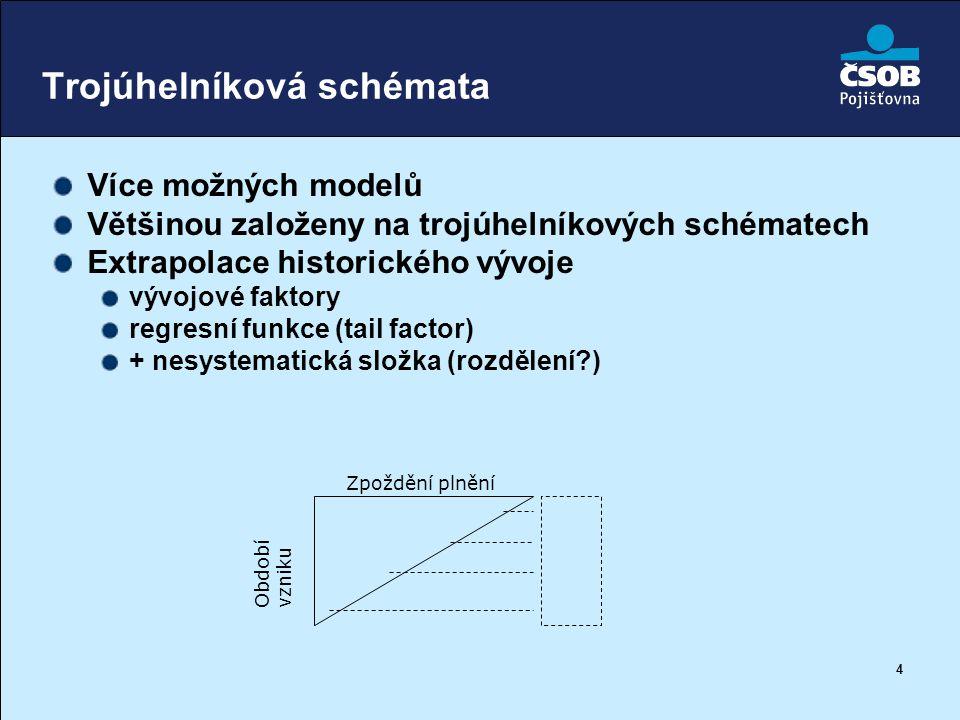 4 Trojúhelníková schémata Více možných modelů Většinou založeny na trojúhelníkových schématech Extrapolace historického vývoje vývojové faktory regres