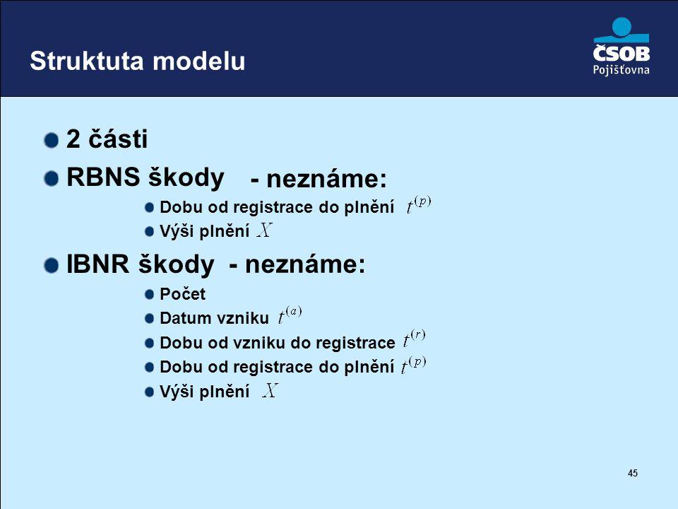45 Struktuta modelu 2 části RBNS škody Dobu od registrace do plnění Výši plnění IBNR škody Počet Datum vzniku Dobu od vzniku do registrace Dobu od reg