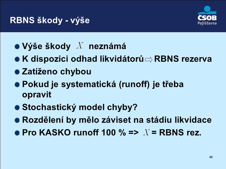 48 RBNS škody - výše Výše škody neznámá K dispozici odhad likvidátorů RBNS rezerva Zatíženo chybou Pokud je systematická (runoff) je třeba opravit Sto