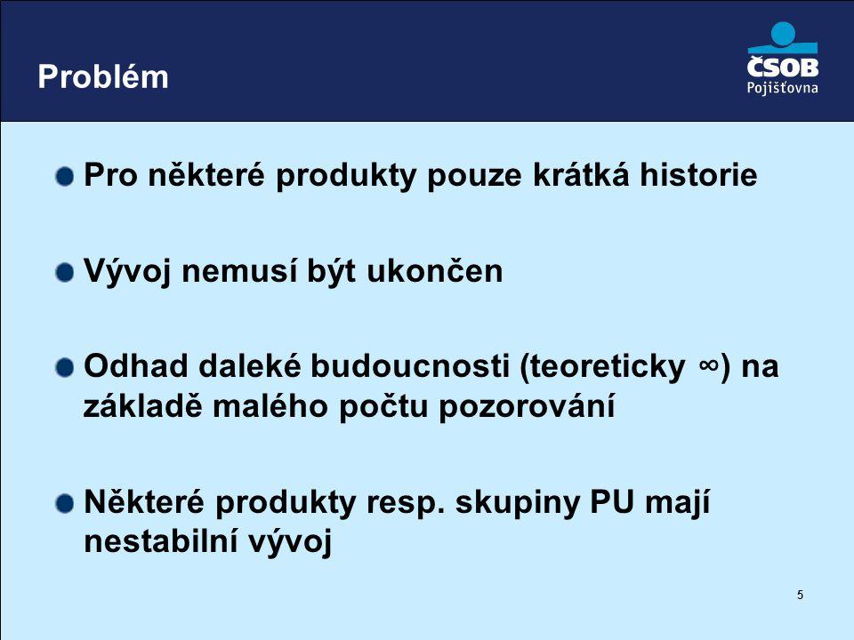 16 Kaplan-Meierův odhad-useknutá poz.