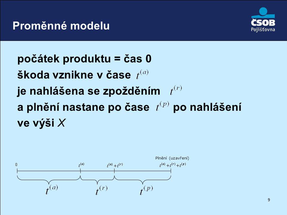 9 Proměnné modelu počátek produktu = čas 0 škoda vznikne v čase je nahlášena se zpožděním a plnění nastane po čase po nahlášení ve výši X Plnění (uzav
