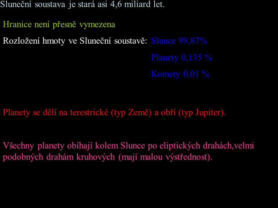 Hranice není přesně vymezena Rozložení hmoty ve Sluneční soustavě: Slunce 99,87% Planety 0,135 % Komety 0,01 % Planety se dělí na terestrické (typ Zem