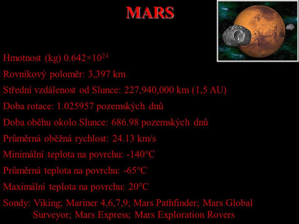 MARS Hmotnost (kg) 0.642×10 24 Rovníkový poloměr: 3,397 km Střední vzdálenost od Slunce: 227,940,000 km (1,5 AU) Doba rotace: 1.025957 pozemských dnů