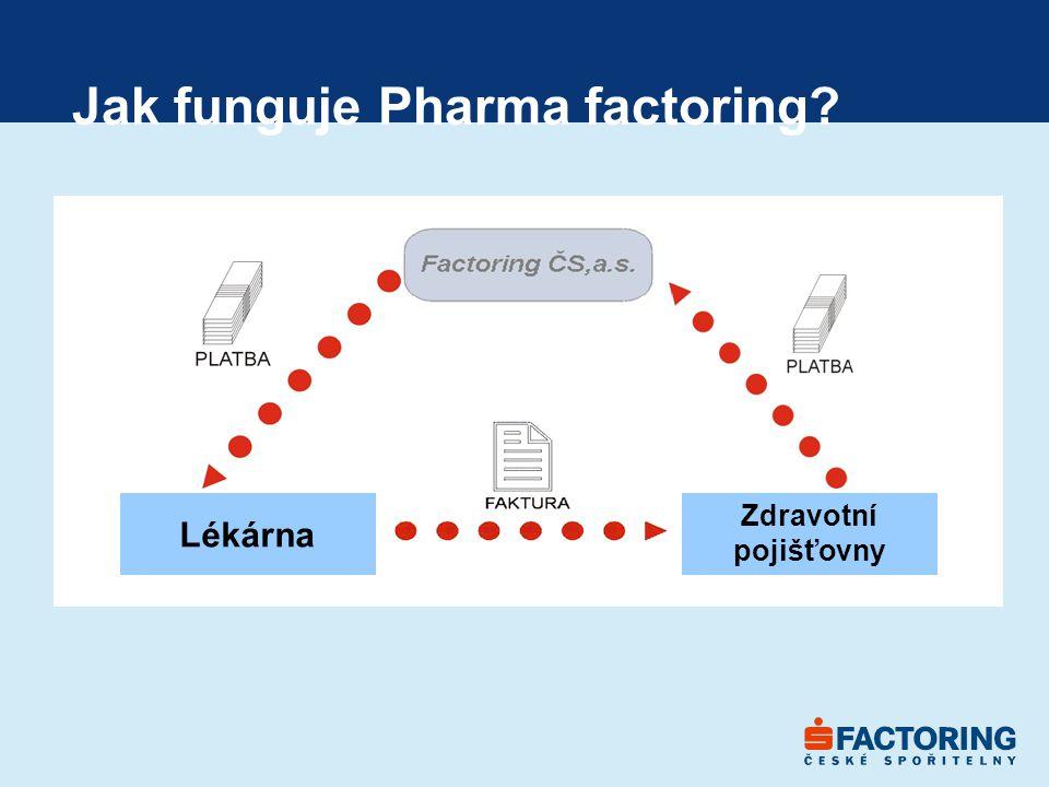 Jak funguje Pharma factoring? Lékárna Zdravotní pojišťovny